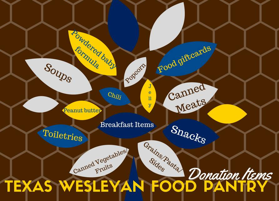 Wesleyan introduces pantry