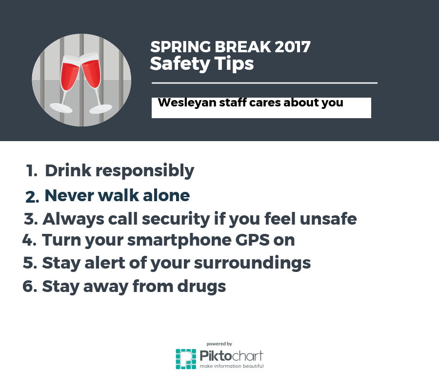 Be aware of dangers on spring break