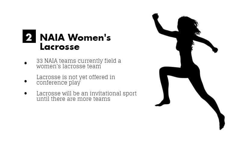 Womens+lacrosse+coming+in+2018