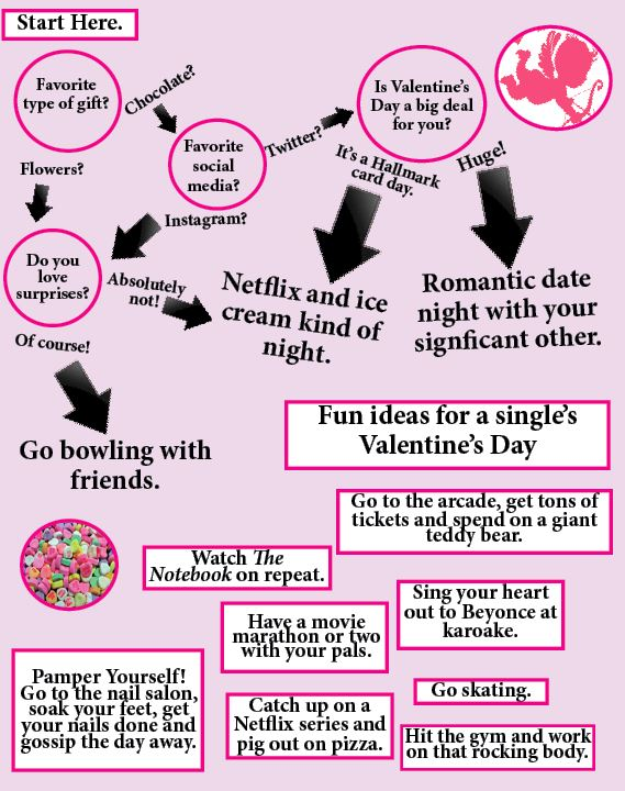 Valentines Day can celebrate friends, family