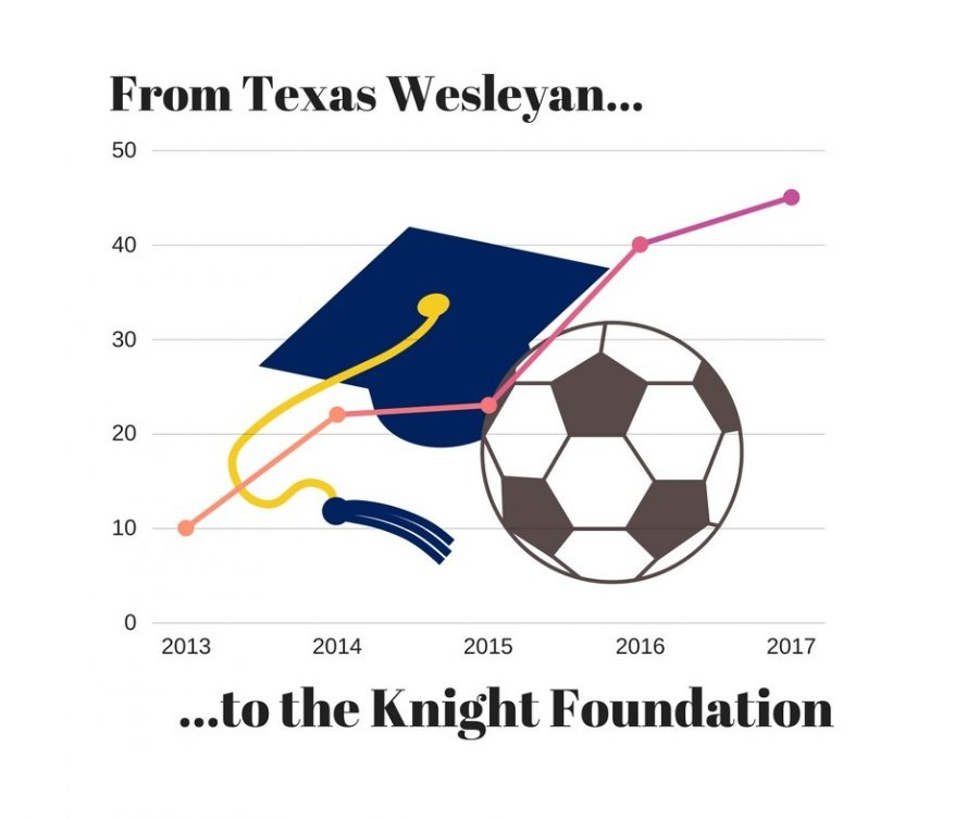 Senior Lauren Kee plans to work for the Knight Foundation after her internship. Graphic by Marisol Amaya and Hannah Onder