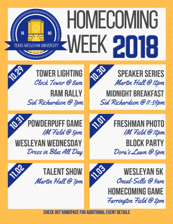 The official Texas Wesleyan Homecoming Week poster shows all of the events. Poster courtesy of Alison Baron