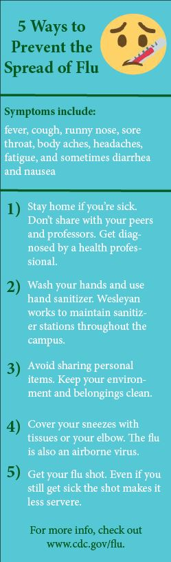 According to Anice Lewis-Hollins and the CDC, these are ways to prevent the flu from spreading. Graphic by Hannah Onder